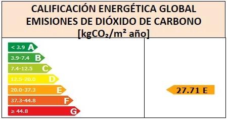etiqueta certificado eficiencia energética